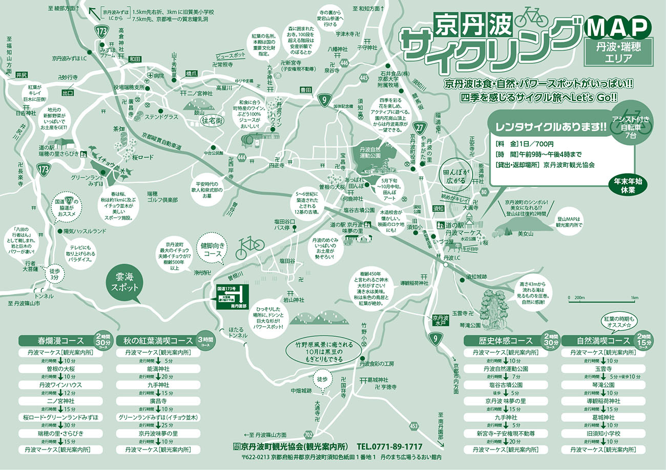 京丹波レンタサイクルMAP